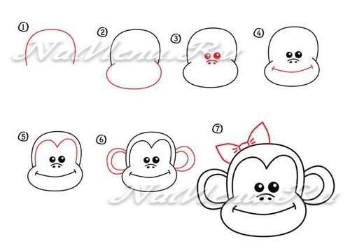 Как нарисовать обезьяну на Новый год мордочка