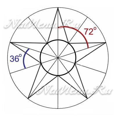 """После того как Вы начертили правильную пятиконечную звезду, добавьте к ней  """"ушки """" для клея."""