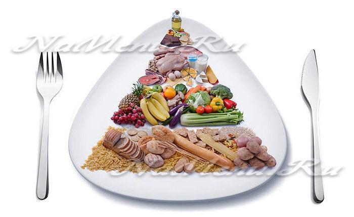 питание на день чтобы похудеть