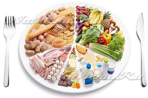 меню правильного питания от диетолога