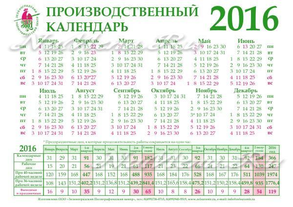 2016 год по славянскому календарям