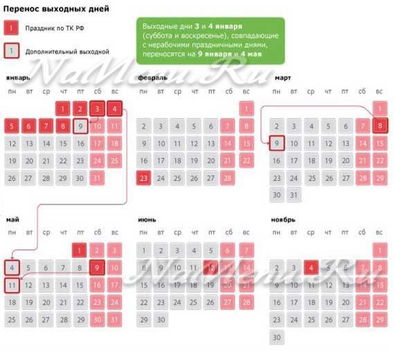 производственный календарь на 2016 октябрь