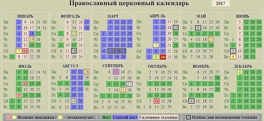 Завтра 28 августа какой церковный праздник