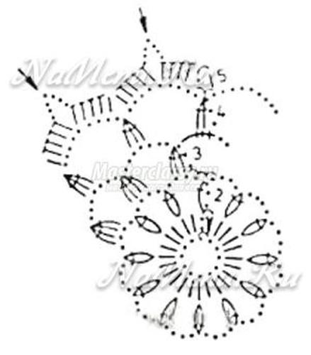 Схема для шара крючком