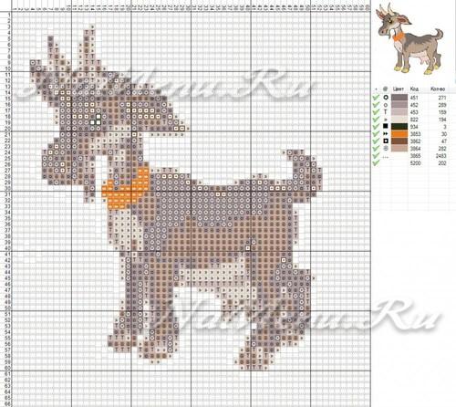 Схема вышивки козы