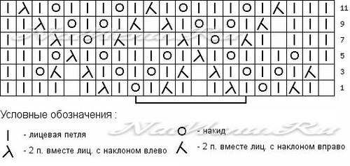 схема ажурного вязания