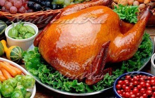 Румяная корочка на курице