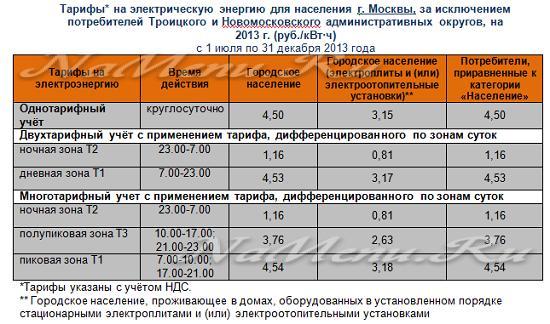 Часа стоимость в кв москве электроэнергии часов дорогой бренд